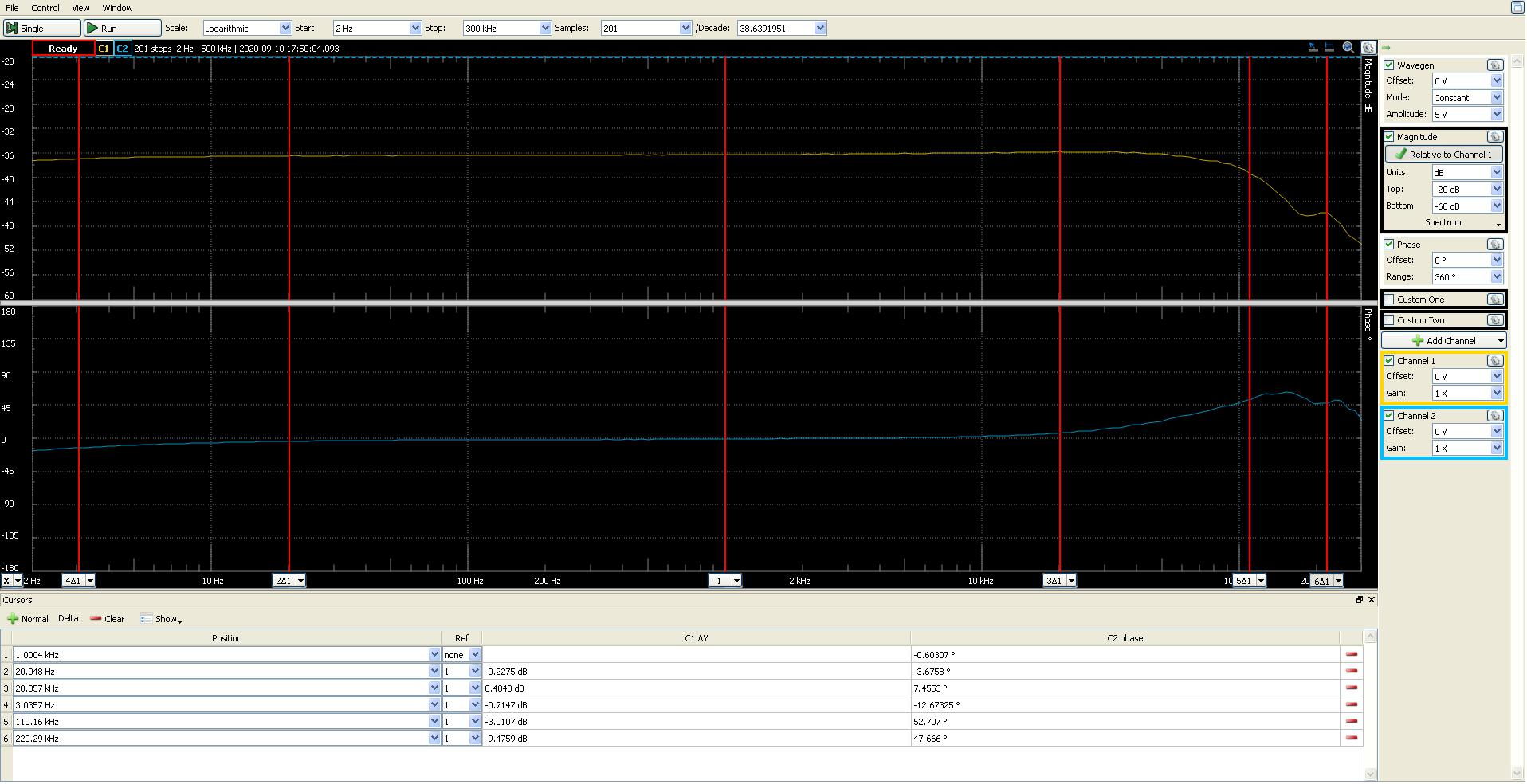 ARC M60 DST OPT Bode 2Hz-300 kHz.jpeg