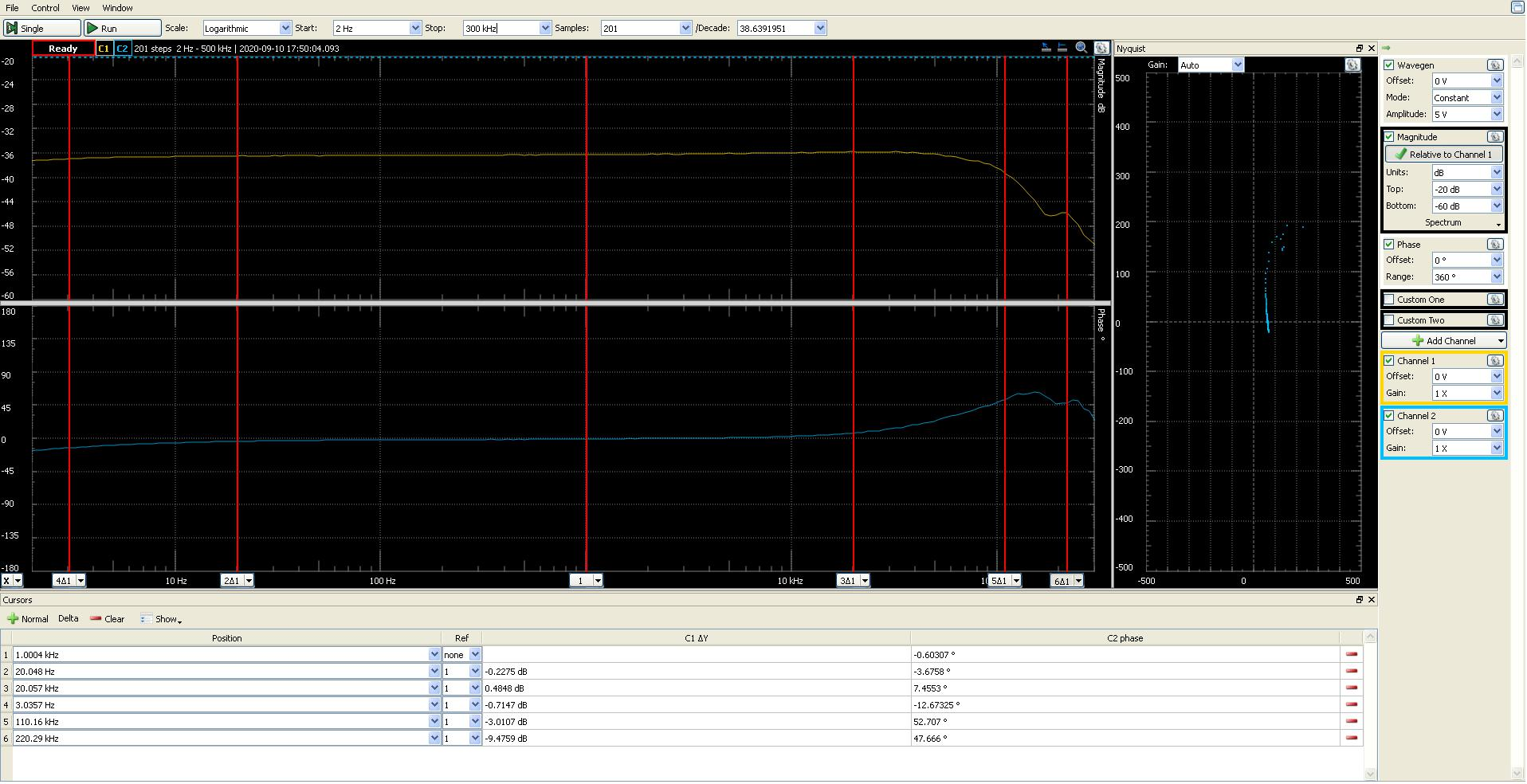 ARC M60 DST OPT Bode 2Hz-300 kHz Nyquist.jpeg