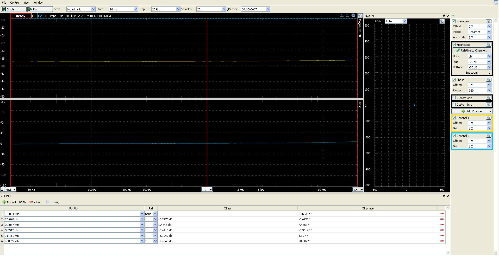 ARC M60 DST OPT Bode 20Hz-20 kHz Nyquist.jpeg