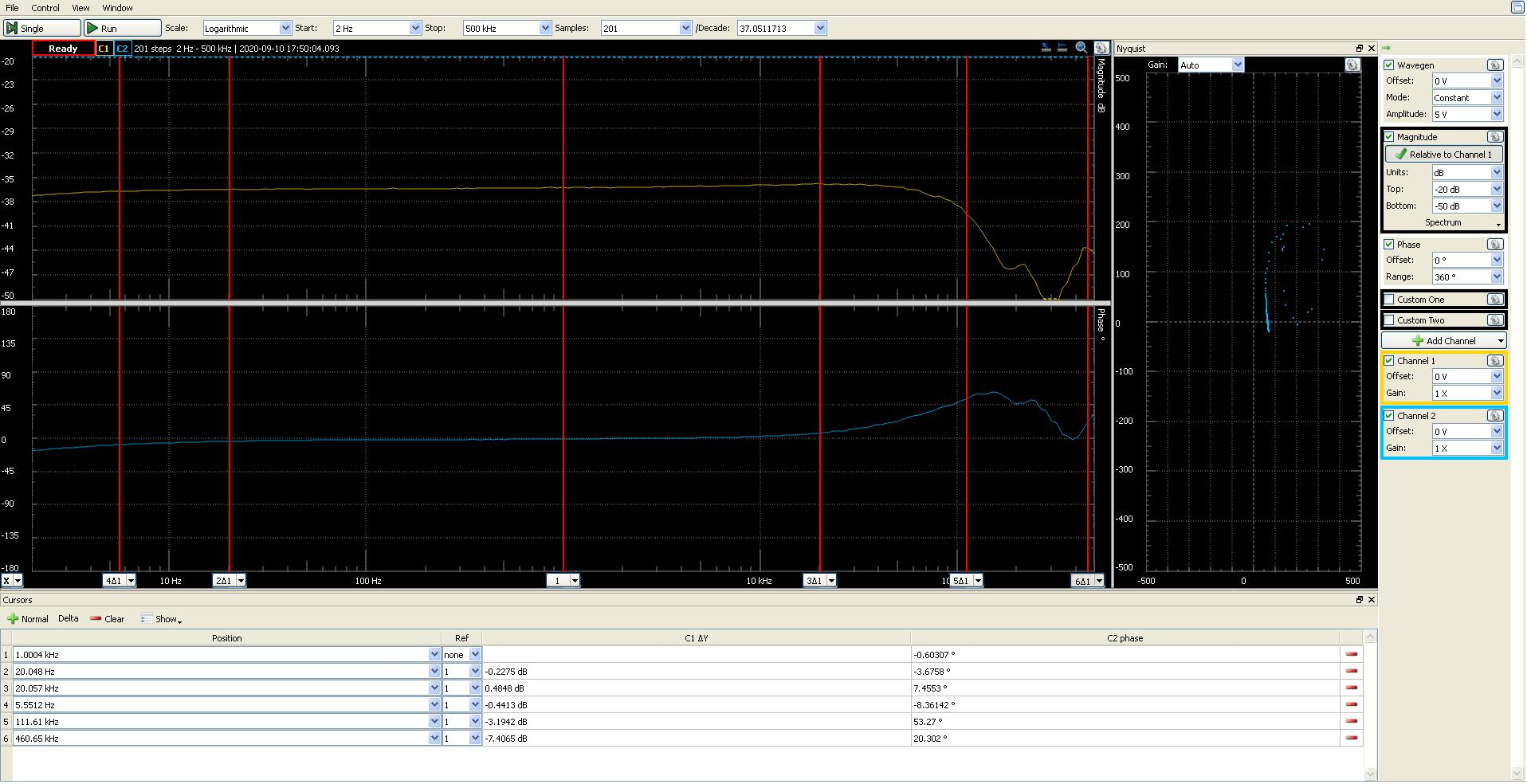 ARC M60 DST OPT Bode 2Hz-500 kHz Nyquist.jpeg